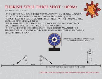 TXIAF_ThreeShot_Final